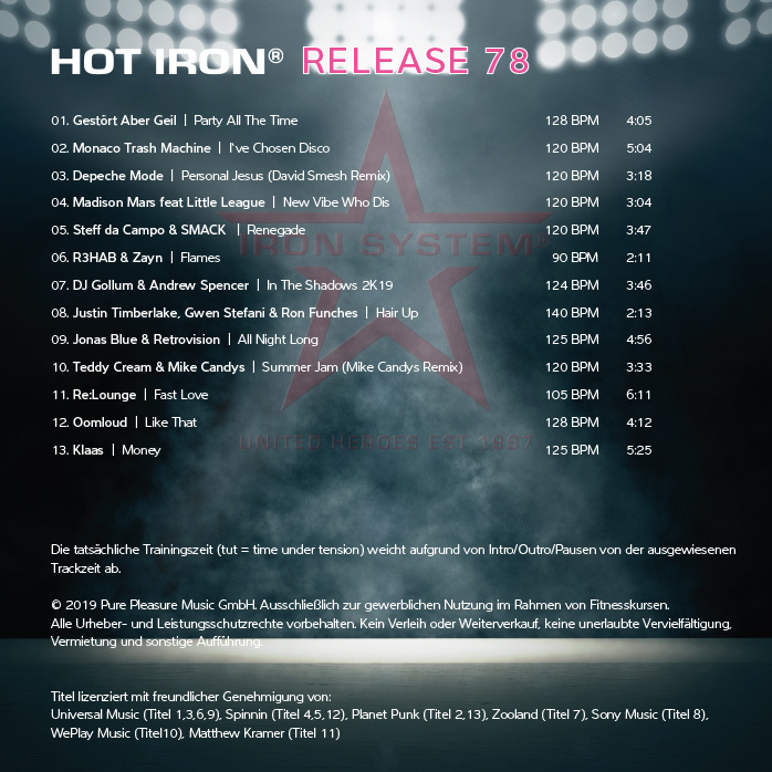 HOT IRON® Release 78 Like That
